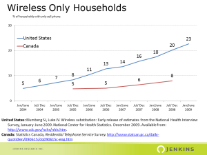 Wireless Substitution: Canada Falling Behind