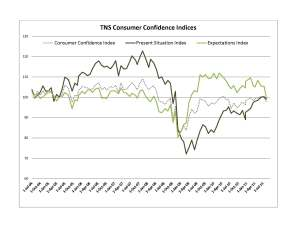 TNS Canada Consumer Confidence Index for August 2001